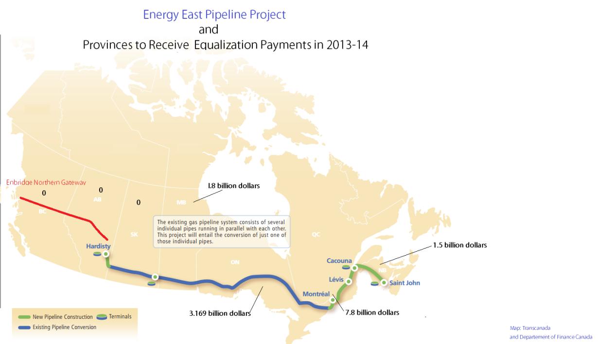enbridge. energy east pipeline project