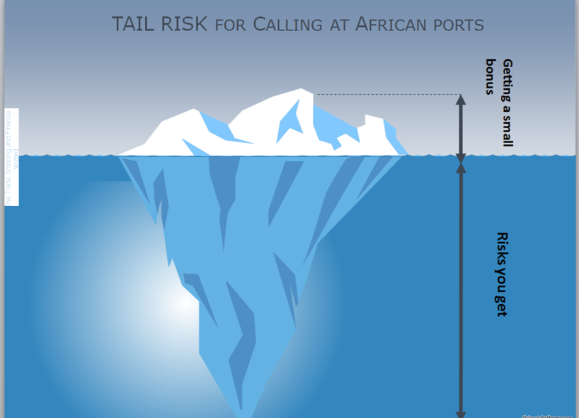 Tail risk at african port