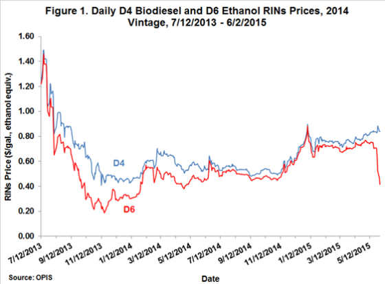 ethanol opis