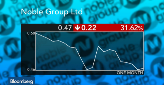 Noble Group