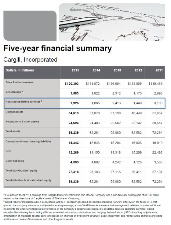 cargill financials