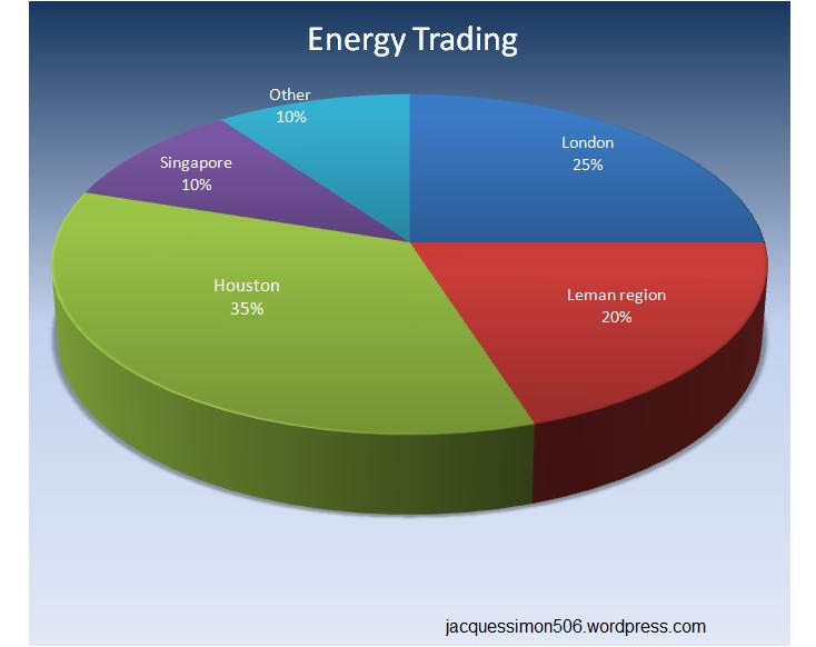 energytrading
