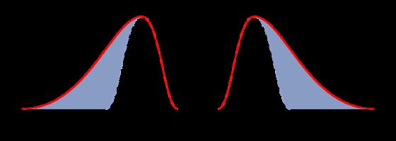negative_and_positive_skew_diagrams_english-svg